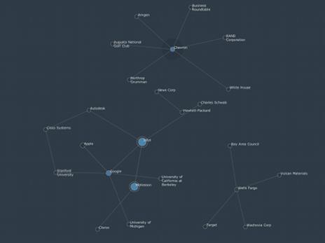 org_network_pre_small